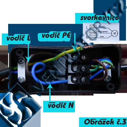 připojte 4 vodiče stropního ventilátoru rychlost datování ontario