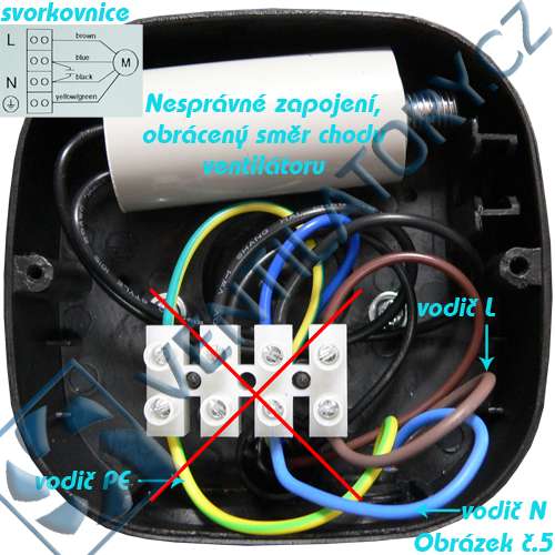 Jak nezapojovat axiální průmyslový ventilátor