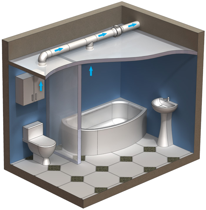 Příklad použití potrubního ventilátoru Dalap AP 100 T
