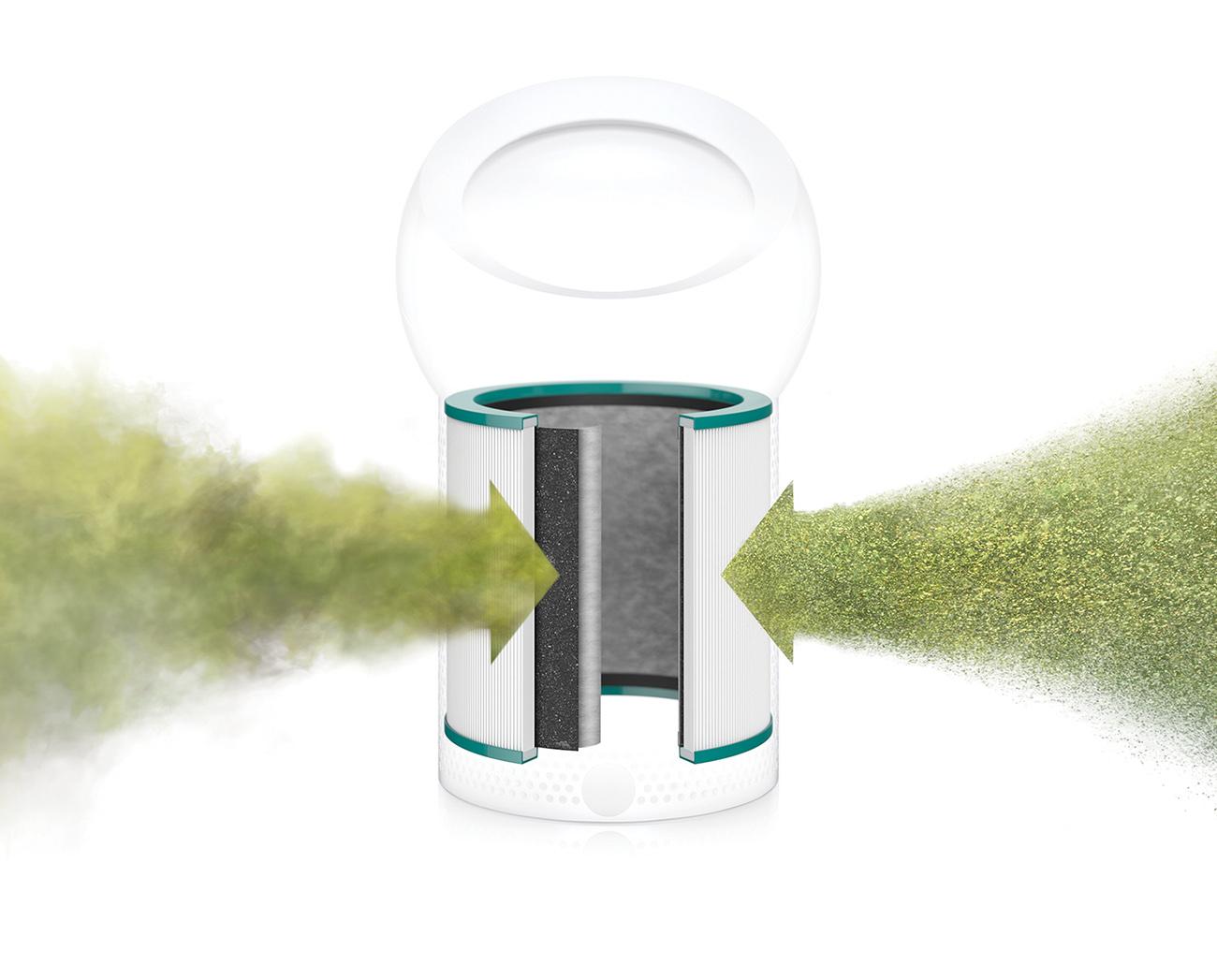Efektivní filtrace, která odstraní až 99,95 % nečistot ze vzduchu