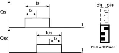 Nastavení časového relé CS3-4M pro zpožděné sepnutí i vypnutí