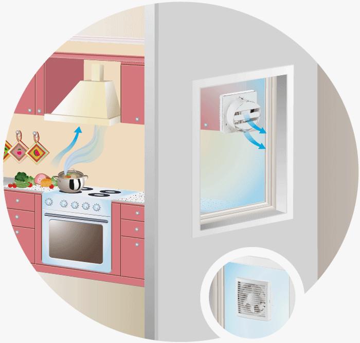 Příklad montáže okenního ventilátoru