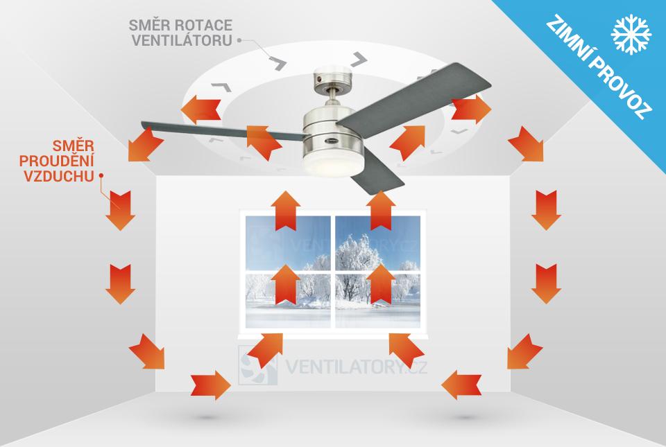 Zimní chod stropního ventilátoru Westinghouse Alta Vista 72054