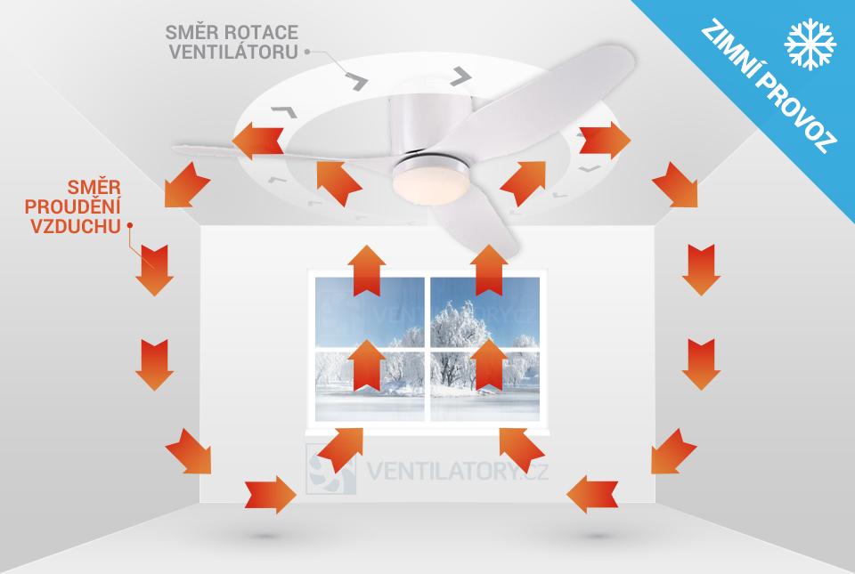 Zimní chod stropního ventilátoru Westinghouse Carla 72251