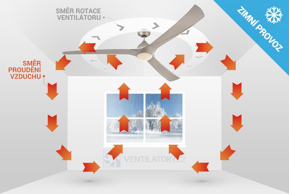 Zimní chod stropního ventilátoru Westinghouse Techno II 72039